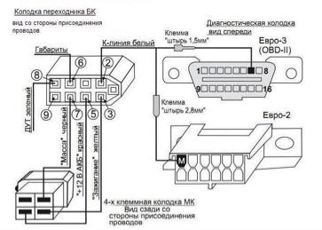 Проверить компрессию в двигателе цена - f